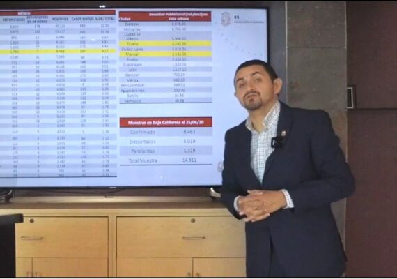 Tijuana registra aumento de Covid-19